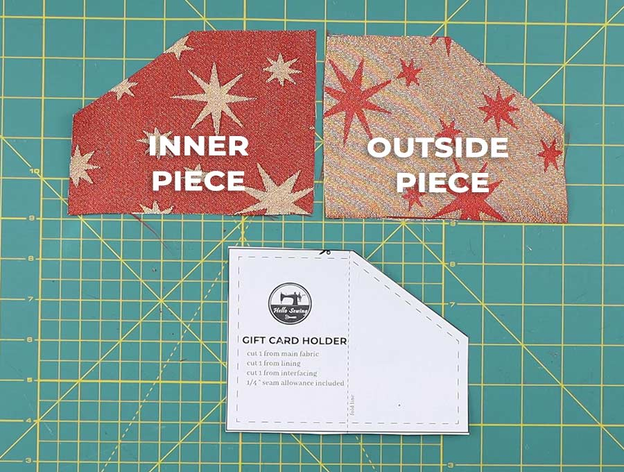 inner and outside fabrics as well as Christmas gift card holder pattern