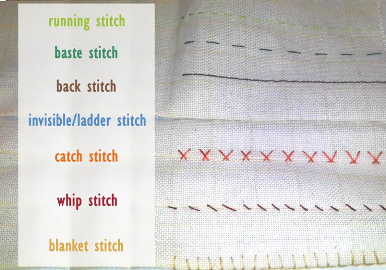 Guide to Basic Hand Sewing Stitches