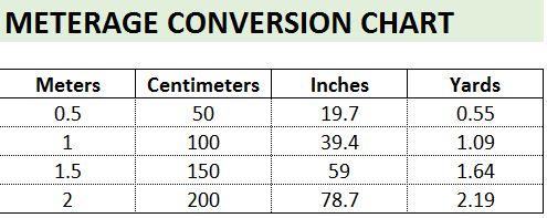 meterage-conversion-chart