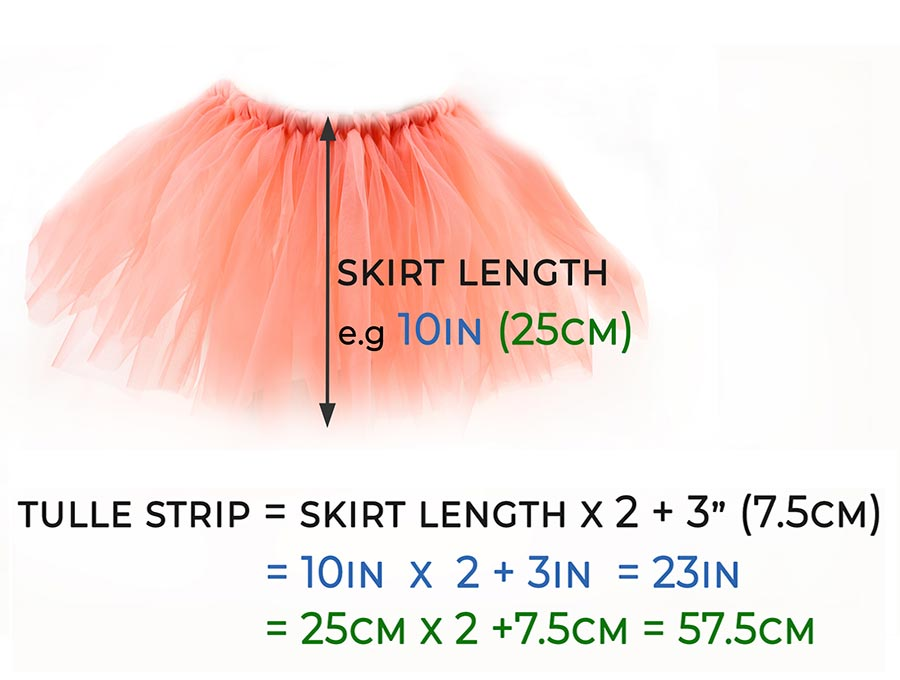 diy tutu skirt calculations of tulle strips